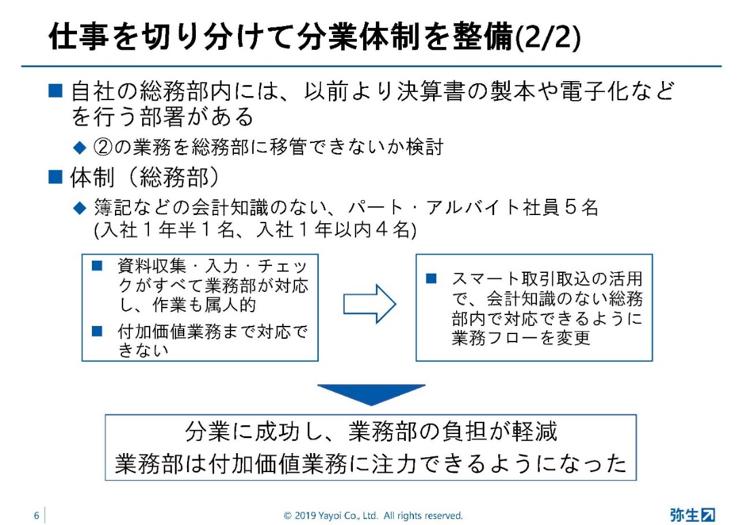 弥生PAPカンファレンス2019秋_後編_図15