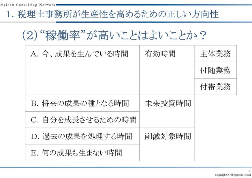 弥生PAPカンファレンス2019秋_後編_図2